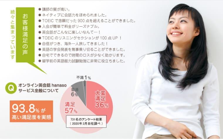 hanasoオンライン英会話バナー